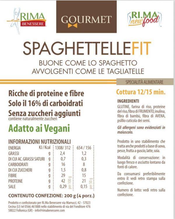 scheda spaghettellefit